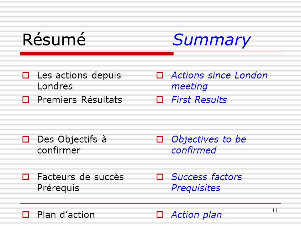 11 RésuméSummary Les actions depuis Londres Premiers Résultats Des Objectifs à confirmer Facteurs de succès Prérequis Plan daction Actions since Londo