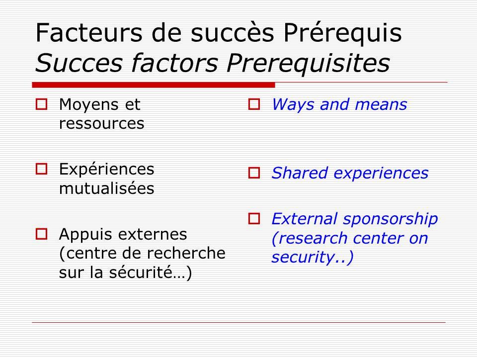 Facteurs de succès Prérequis Succes factors Prerequisites Moyens et ressources Expériences mutualisées Appuis externes (centre de recherche sur la séc