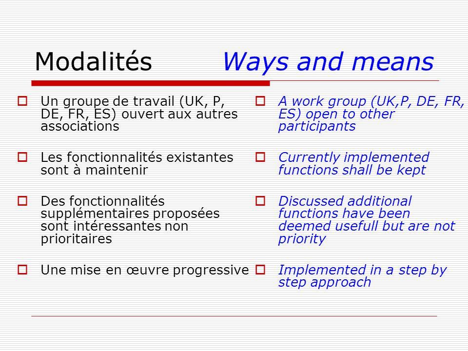 ModalitésWays and means Un groupe de travail (UK, P, DE, FR, ES) ouvert aux autres associations Les fonctionnalités existantes sont à maintenir Des fo
