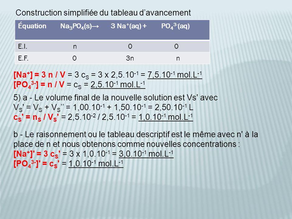 Exercice 25 Présentation des données : c S = 0,30 mol.L -1 = 3,0.10 -1 mol.L -1 V S = 250 mL = 2,50.10 -1 L 1) Sédatif : calmant qui modère l activité fonctionnelle exagérée d un organe.