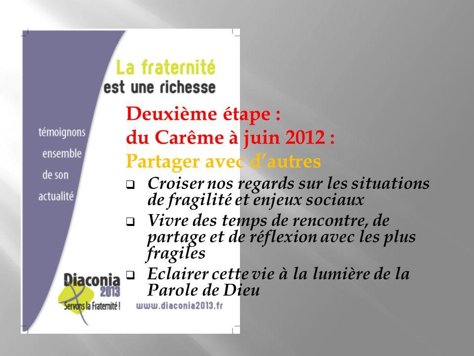Deuxième étape : du Carême à juin 2012 : Partager avec dautres Croiser nos regards sur les situations de fragilité et enjeux sociaux Vivre des temps d