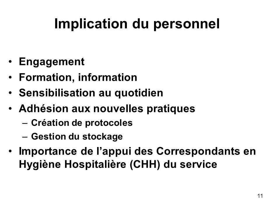 11 Implication du personnel Engagement Formation, information Sensibilisation au quotidien Adhésion aux nouvelles pratiques –Création de protocoles –G