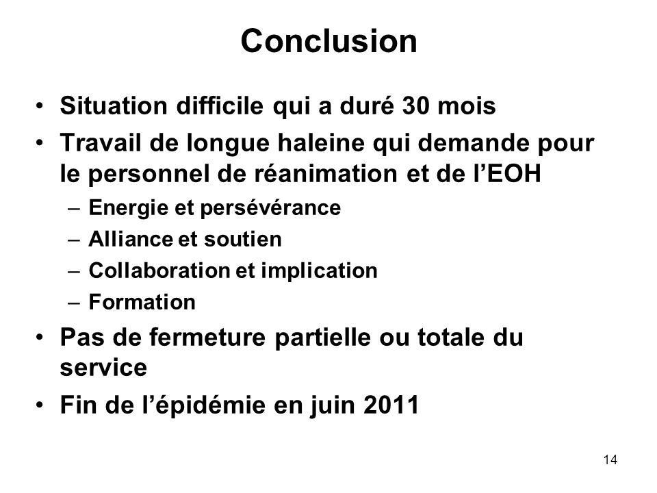 14 Conclusion Situation difficile qui a duré 30 mois Travail de longue haleine qui demande pour le personnel de réanimation et de lEOH –Energie et per