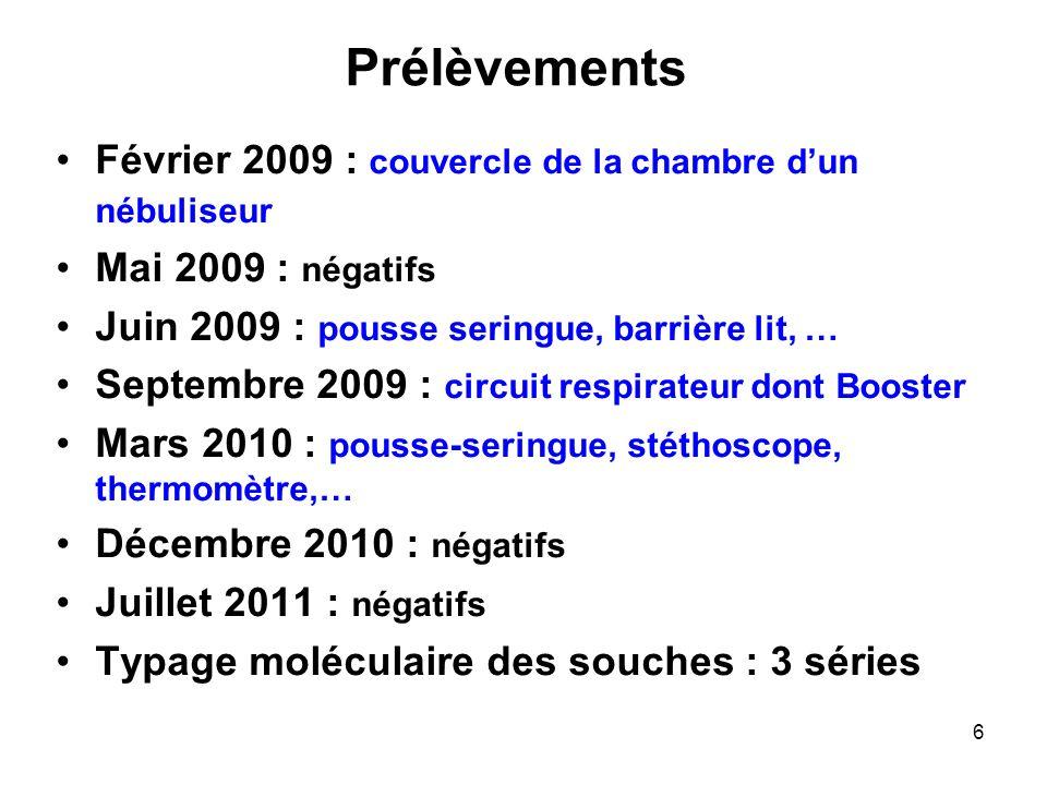 6 Prélèvements Février 2009 : couvercle de la chambre dun nébuliseur Mai 2009 : négatifs Juin 2009 : pousse seringue, barrière lit, … Septembre 2009 :