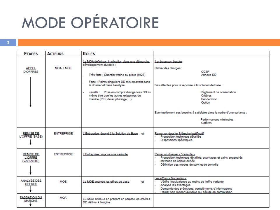 ANNEXE 2 EXEMPLE DE RÈGLEMENT DE CONSULTATION (extrait) IMPLICATION TRÈS FORTE 3