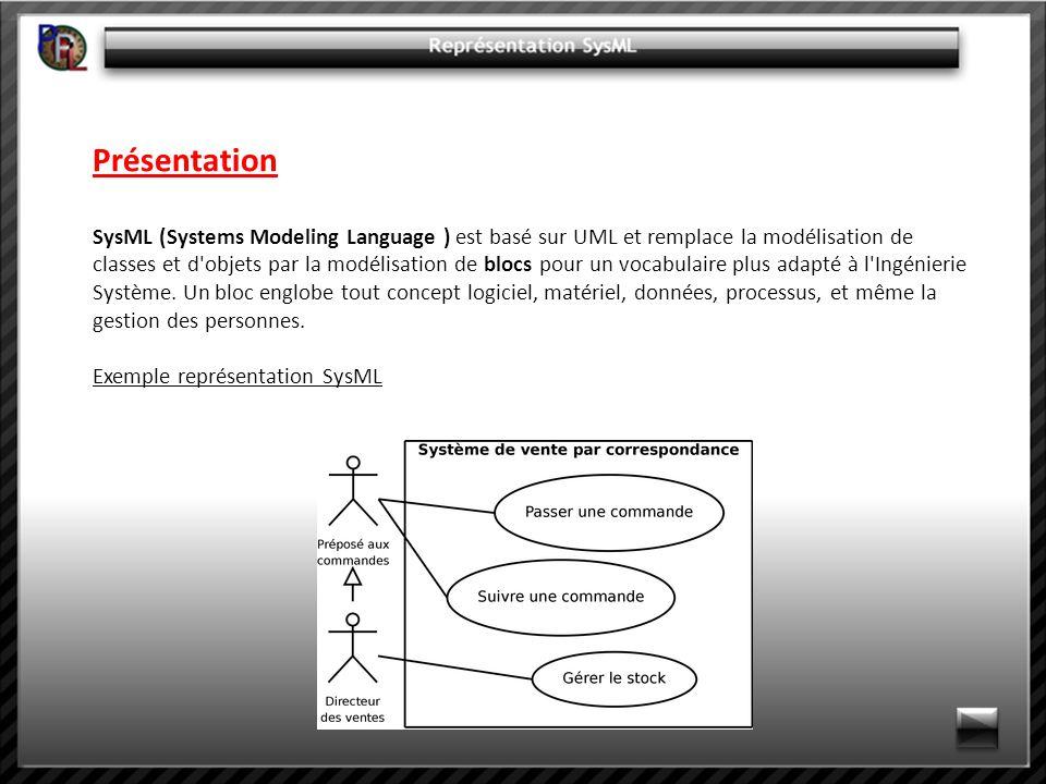 Présentation SysML (Systems Modeling Language ) est basé sur UML et remplace la modélisation de classes et d'objets par la modélisation de blocs pour