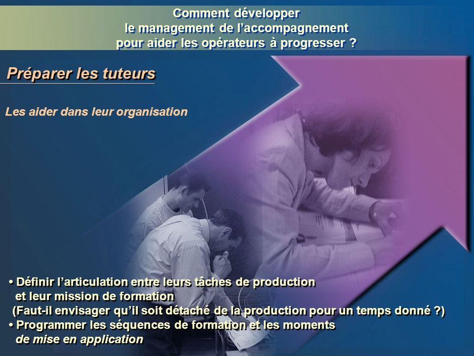 Comment développer le management de laccompagnement pour aider les opérateurs à progresser ? Comment développer le management de laccompagnement pour