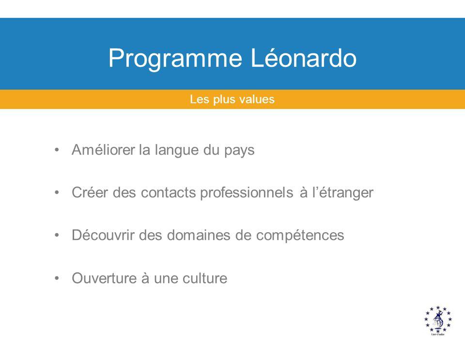 Programme Léonardo Les plus values Améliorer la langue du pays Créer des contacts professionnels à létranger Découvrir des domaines de compétences Ouverture à une culture