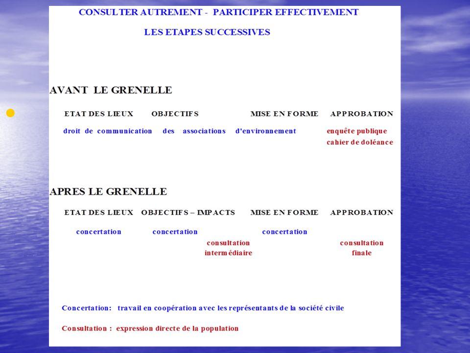 ASSCV : Réunion publique 26 juillet 2012 Bilan du Grenelle 154 décrets soit 82% des engagements 154 décrets soit 82% des engagements Une stratégie nat