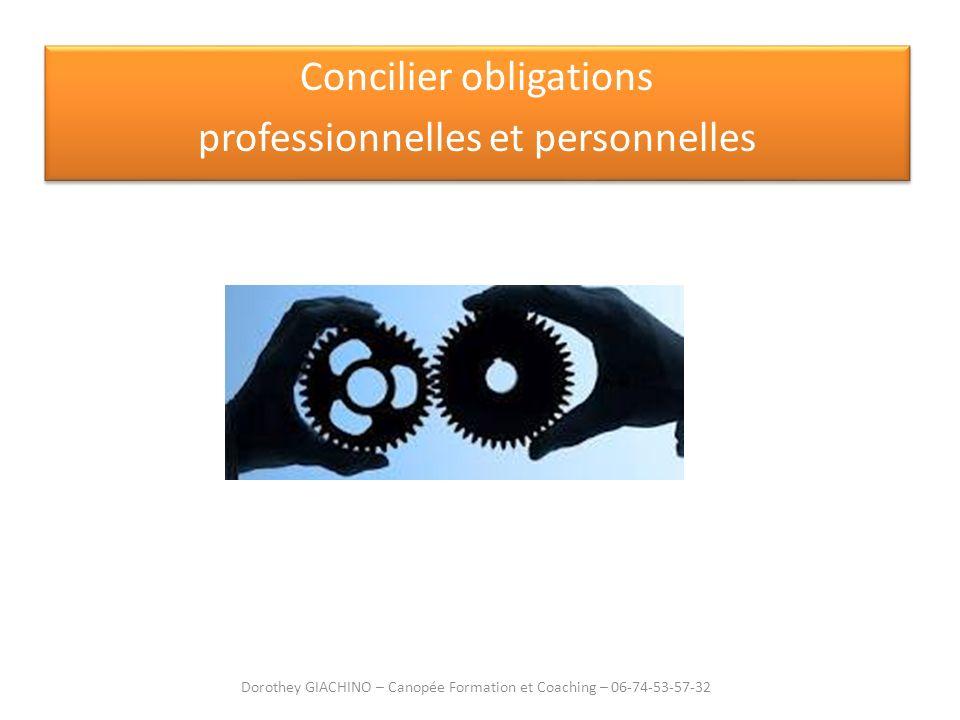 Concilier obligations professionnelles et personnelles Concilier obligations professionnelles et personnelles Dorothey GIACHINO – Canopée Formation et