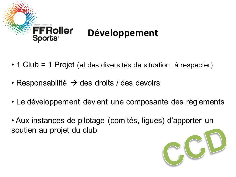 Développement 1 Club = 1 Projet (et des diversités de situation, à respecter) Responsabilité des droits / des devoirs Le développement devient une composante des règlements Aux instances de pilotage (comités, ligues) dapporter un soutien au projet du club