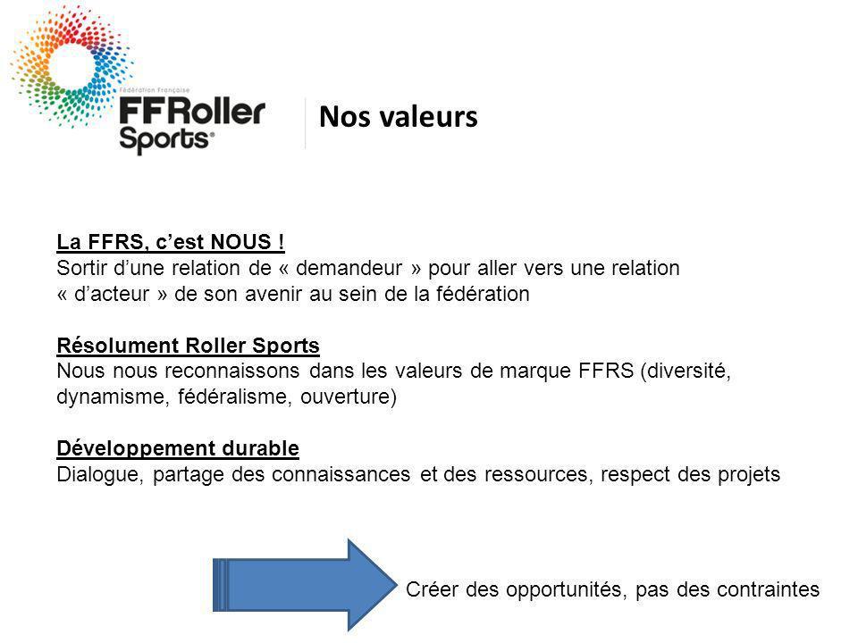 Nos valeurs La FFRS, cest NOUS .