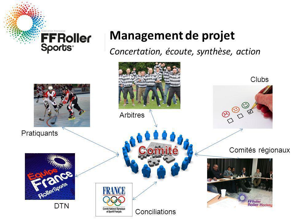 Management de projet Concertation, écoute, synthèse, action DTN Pratiquants Conciliations Clubs Comités régionaux Arbitres