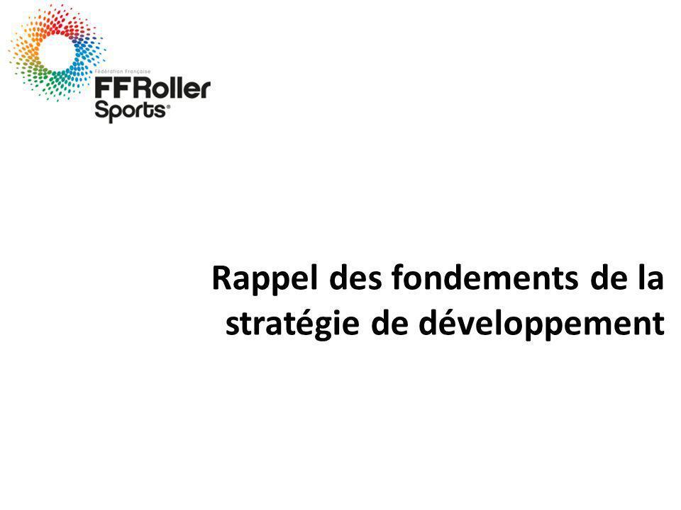 Rappel des fondements de la stratégie de développement