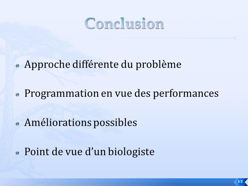 Approche différente du problème Programmation en vue des performances Améliorations possibles Point de vue dun biologiste 15