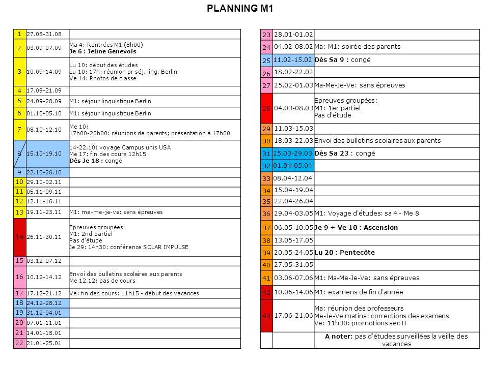 PLANNING M1 1 27.08-31.08 2 03.09-07.09 Ma 4: Rentrées M1 (8h00) Je 6 : Jeûne Genevois 3 10.09-14.09 Lu 10: début des études Lu 10: 17h: réunion pr sé
