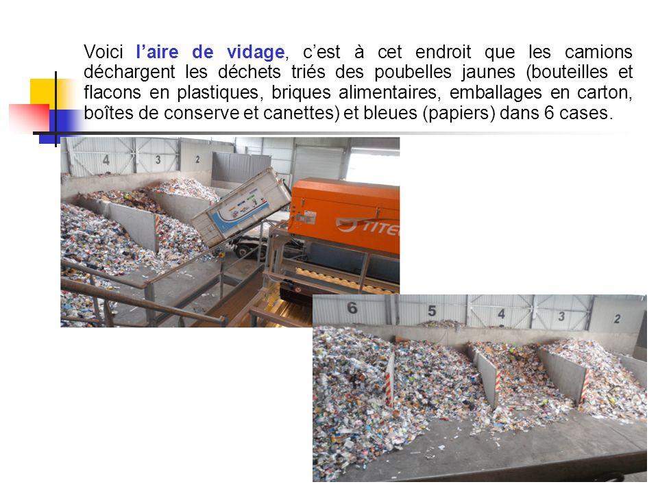 Après être restés dans laire de vidage, les déchets passent sur la trémie doseuse puis sur un bariton qui va séparer les corps plats (poubelle bleue) des corps creux (poubelle jaune).