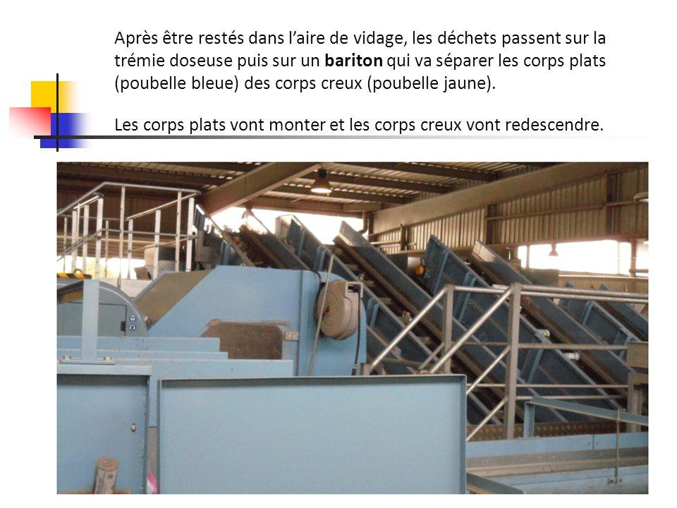 Après être restés dans laire de vidage, les déchets passent sur la trémie doseuse puis sur un bariton qui va séparer les corps plats (poubelle bleue)