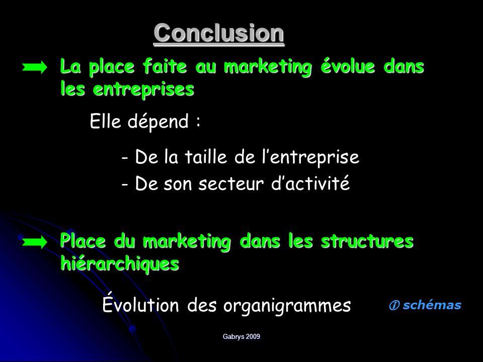 Gabrys 2009 Conclusion La place faite au marketing évolue dans les entreprises Elle dépend : - De la taille de lentreprise - De son secteur dactivité