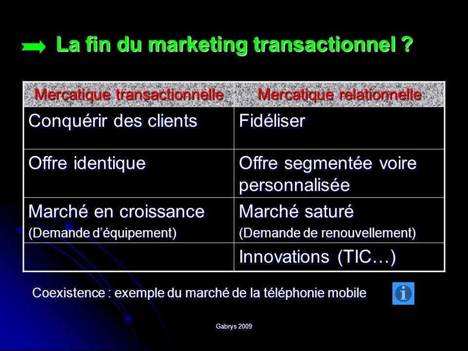 Gabrys 2009 La fin du marketing transactionnel ? Mercatique transactionnelle Mercatique relationnelle Conquérir des clients Fidéliser Offre identique