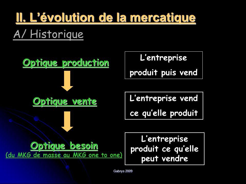 Gabrys 2009 La mercatique produit ou mercatique de masse (one to many) La mercatique Segmentée (one to some) La mercatique Individualisée (one to one) Années 50 Années 70-80 Années 90
