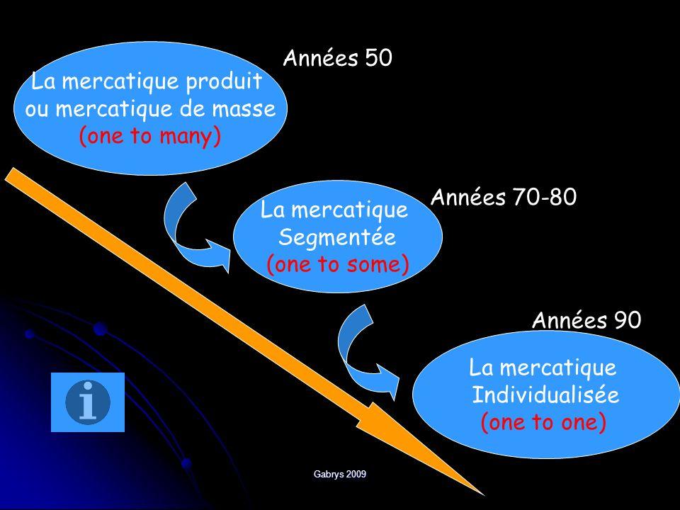 Gabrys 2009 B/ Les facteurs dévolution de la mercatique 1.