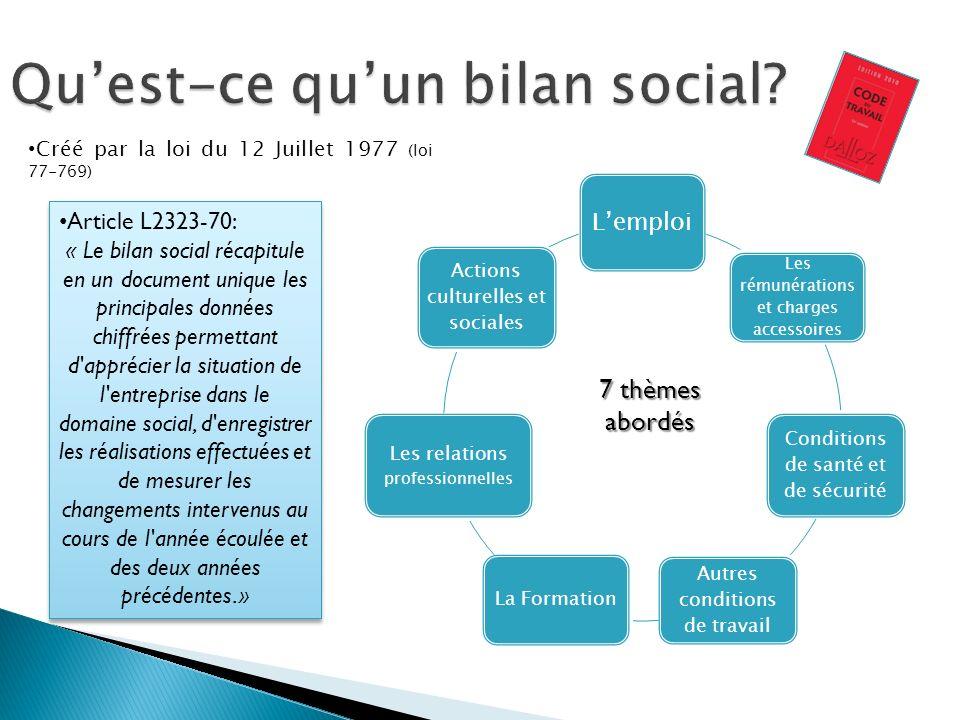 Quest-ce quun bilan social? Créé par la loi du 12 Juillet 1977 (loi 77-769) Article L2323-70: « Le bilan social récapitule en un document unique les p