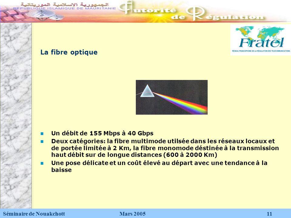 La fibre optique Un débit de 155 Mbps à 40 Gbps Deux catégories: la fibre multimode utilsée dans les réseaux locaux et de portée limitée à 2 Km, la fi