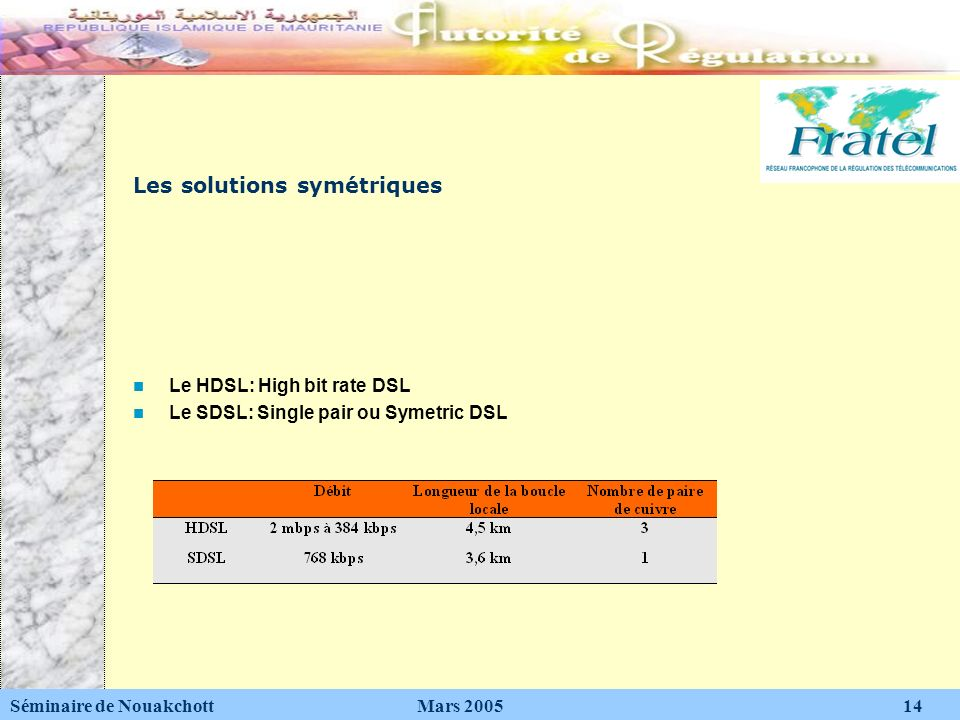 Les solutions symétriques Le HDSL: High bit rate DSL Le SDSL: Single pair ou Symetric DSL Séminaire de Nouakchott Mars 2005 14