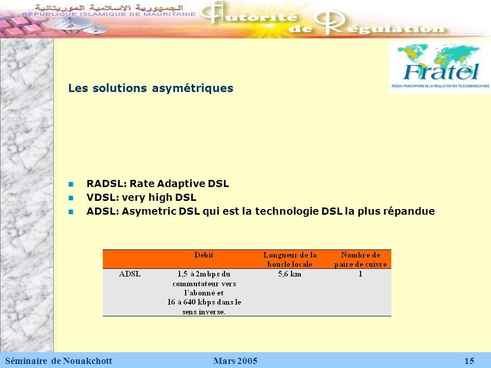 Les solutions asymétriques RADSL: Rate Adaptive DSL VDSL: very high DSL ADSL: Asymetric DSL qui est la technologie DSL la plus répandue Séminaire de N