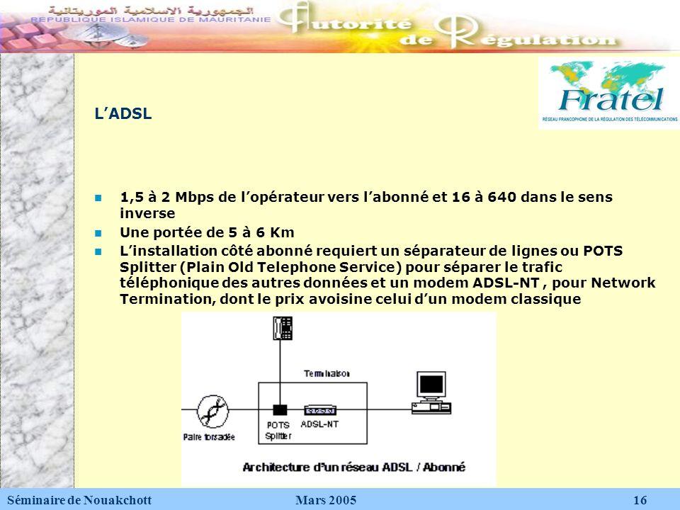 LADSL 1,5 à 2 Mbps de lopérateur vers labonné et 16 à 640 dans le sens inverse Une portée de 5 à 6 Km Linstallation côté abonné requiert un séparateur