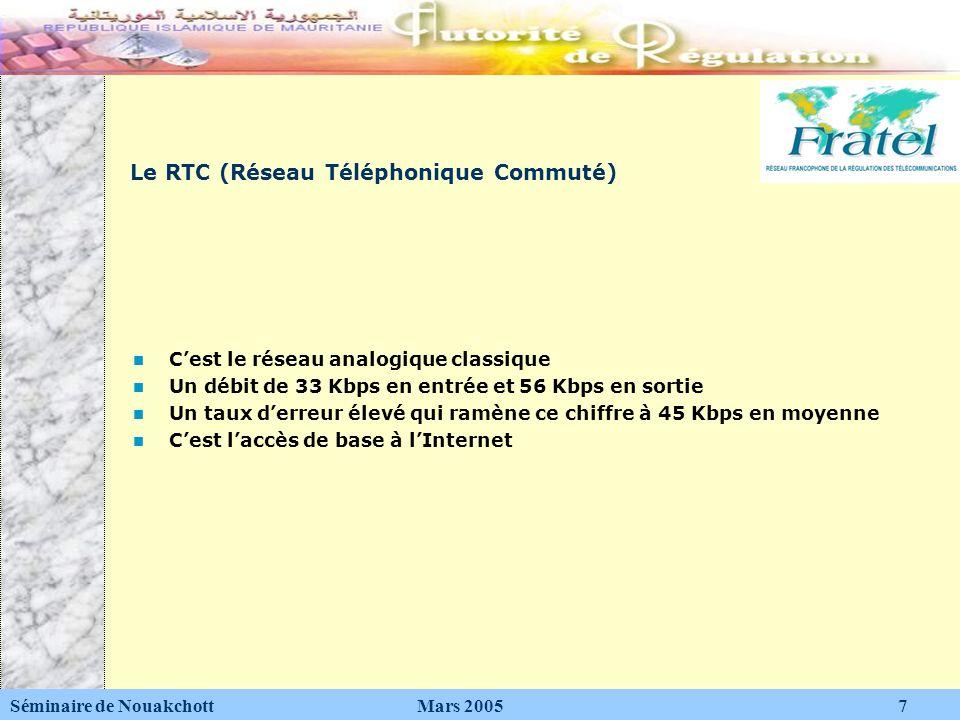 Le RTC (Réseau Téléphonique Commuté) Cest le réseau analogique classique Un débit de 33 Kbps en entrée et 56 Kbps en sortie Un taux derreur élevé qui