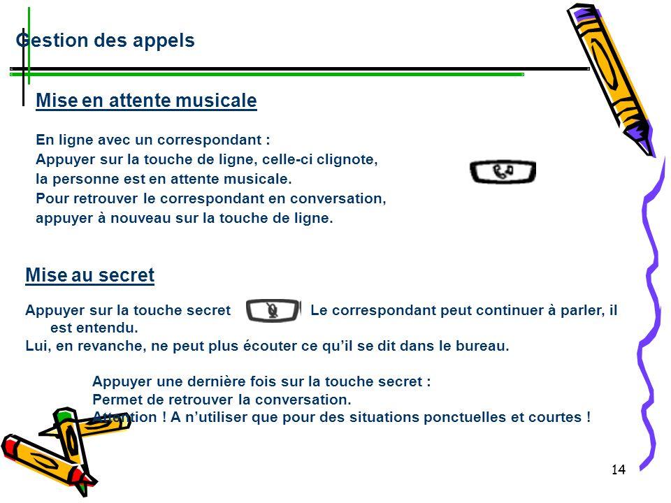 13 Prise dappels (Combiné / Mains-libres) Mise en attente musicale / Secret Transférer un appel et reprise dun appel Alternat et conférence à 3 Gérer