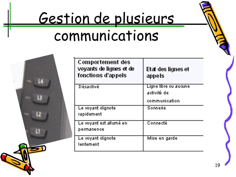 18 En ligne avec un interlocuteur, un deuxième appel arrive : Gestion dun 2ème appel : Le6753i dispose de 3 touches de fonctions dappels et de ligne a