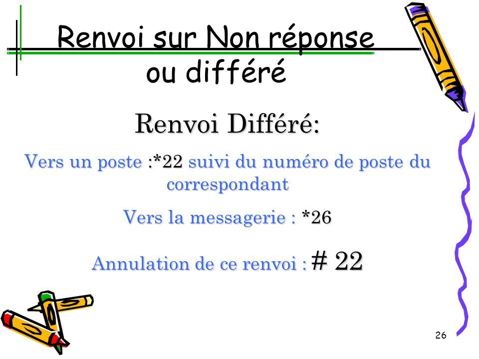25 Une réponse, même en cas dindisponibilité : renvoyer ses appels Renvoi immédiat : Vers un poste :*21 suivi du numéro de poste du correspondant Vers