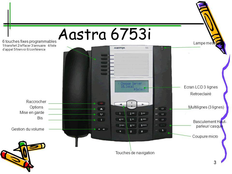 2 Aastra 6753i