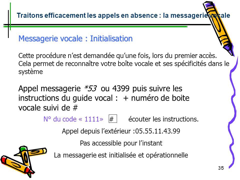 34 Gestion de la messagerie Initialisation Ecoute des messages Personnaliser lannonce Changer le code secret Consulter ses messages sur site ou à dist