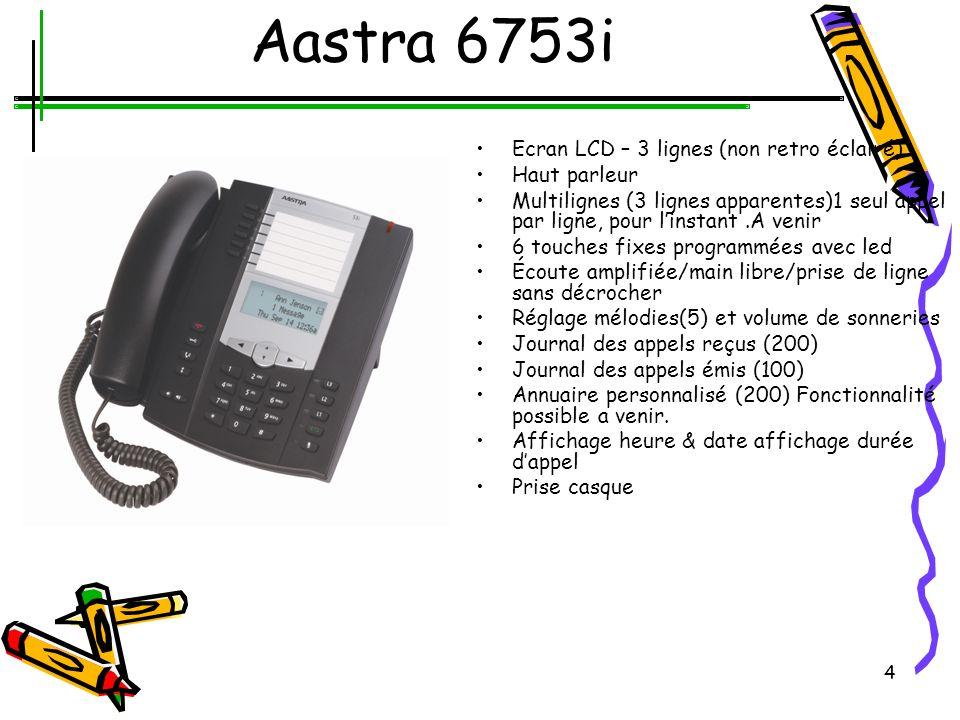 4 Aastra 6753i Ecran LCD – 3 lignes (non retro éclairé) Haut parleur Multilignes (3 lignes apparentes)1 seul appel par ligne, pour linstant.A venir 6 touches fixes programmées avec led Écoute amplifiée/main libre/prise de ligne sans décrocher Réglage mélodies(5) et volume de sonneries Journal des appels reçus (200) Journal des appels émis (100) Annuaire personnalisé (200) Fonctionnalité possible a venir.