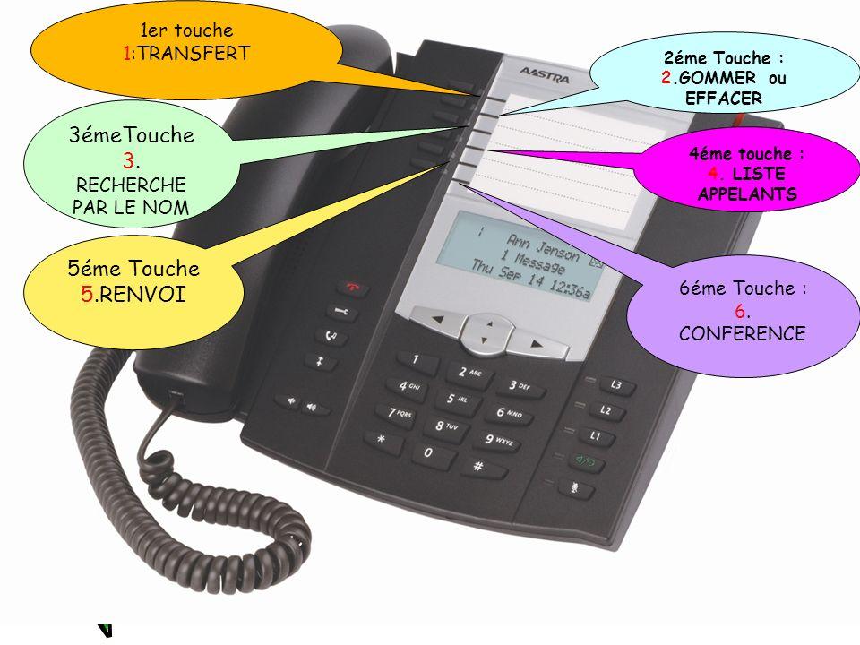 29 Personnalisation du poste Vous pouvez personnaliser votre téléphone à laide de la touche Options et de linterface utilisateur du téléphone IP Ces options vous permettent de personnaliser les réglages suivants de votre téléphone.