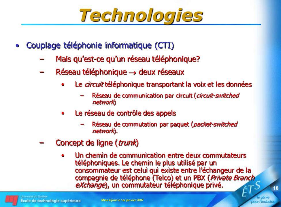 Mise à jour le 1er janvier 2007 10 Technologies Couplage téléphonie informatique (CTI)Couplage téléphonie informatique (CTI) –Mais quest-ce quun réseau téléphonique.
