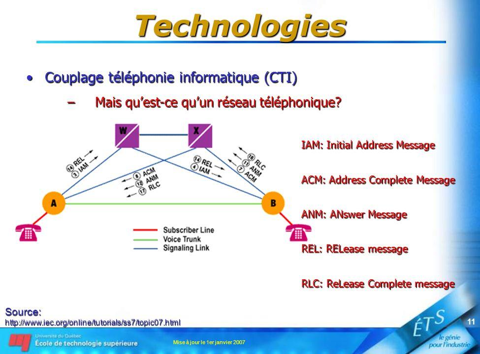 Mise à jour le 1er janvier 2007 11 Technologies Couplage téléphonie informatique (CTI)Couplage téléphonie informatique (CTI) –Mais quest-ce quun réseau téléphonique.