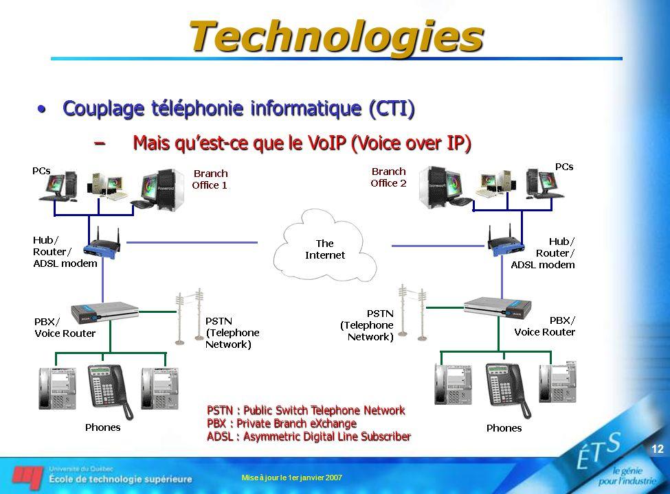 Mise à jour le 1er janvier 2007 12 Technologies Couplage téléphonie informatique (CTI)Couplage téléphonie informatique (CTI) –Mais quest-ce que le VoIP (Voice over IP) PSTN : Public Switch Telephone Network PBX : Private Branch eXchange ADSL : Asymmetric Digital Line Subscriber
