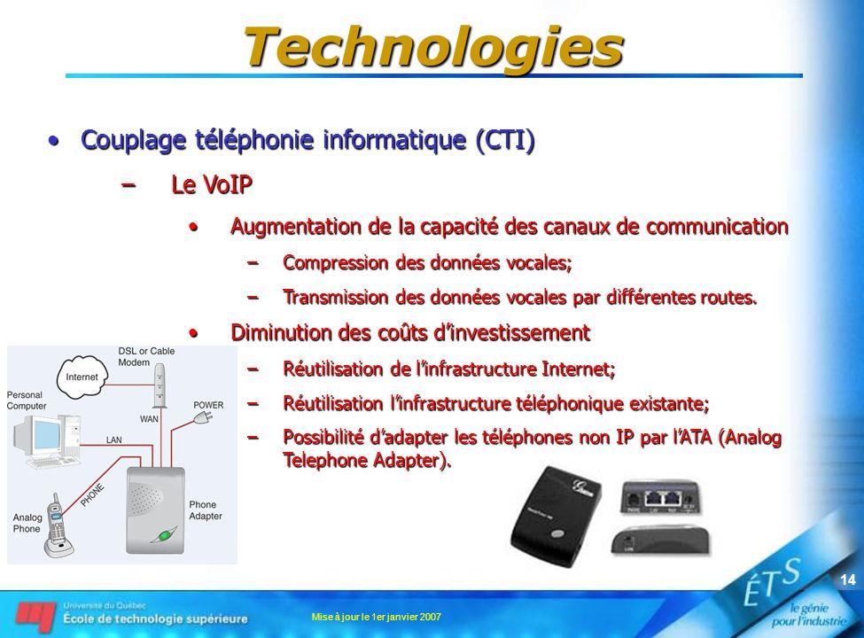 Mise à jour le 1er janvier 2007 14 Technologies Couplage téléphonie informatique (CTI)Couplage téléphonie informatique (CTI) –Le VoIP Augmentation de la capacité des canaux de communicationAugmentation de la capacité des canaux de communication –Compression des données vocales; –Transmission des données vocales par différentes routes.