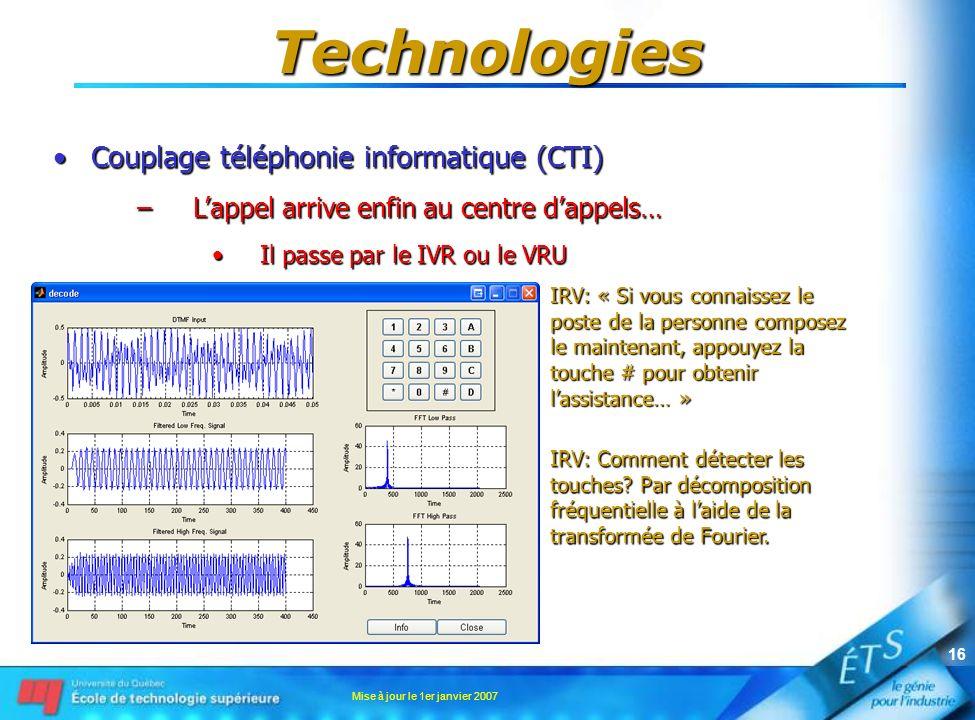 Mise à jour le 1er janvier 2007 16 Technologies Couplage téléphonie informatique (CTI)Couplage téléphonie informatique (CTI) –Lappel arrive enfin au centre dappels… Il passe par le IVR ou le VRUIl passe par le IVR ou le VRU IRV: « Si vous connaissez le poste de la personne composez le maintenant, appouyez la touche # pour obtenir lassistance… » IRV: Comment détecter les touches.
