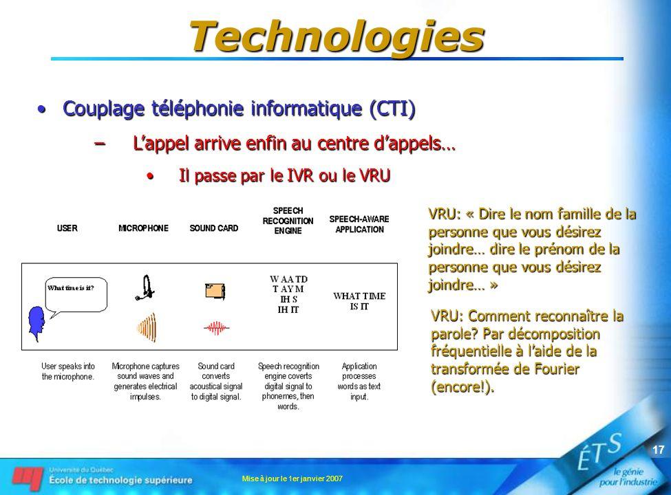Mise à jour le 1er janvier 2007 16 Technologies Couplage téléphonie informatique (CTI)Couplage téléphonie informatique (CTI) –Lappel arrive enfin au c