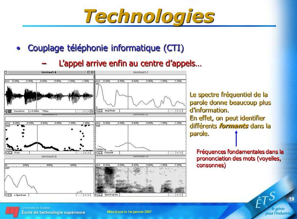 Mise à jour le 1er janvier 2007 19 Technologies Couplage téléphonie informatique (CTI)Couplage téléphonie informatique (CTI) –Lappel arrive enfin au centre dappels… Il passe par le IVR ou le VRUIl passe par le IVR ou le VRU Le spectre fréquentiel de la parole donne beaucoup plus dinformation.
