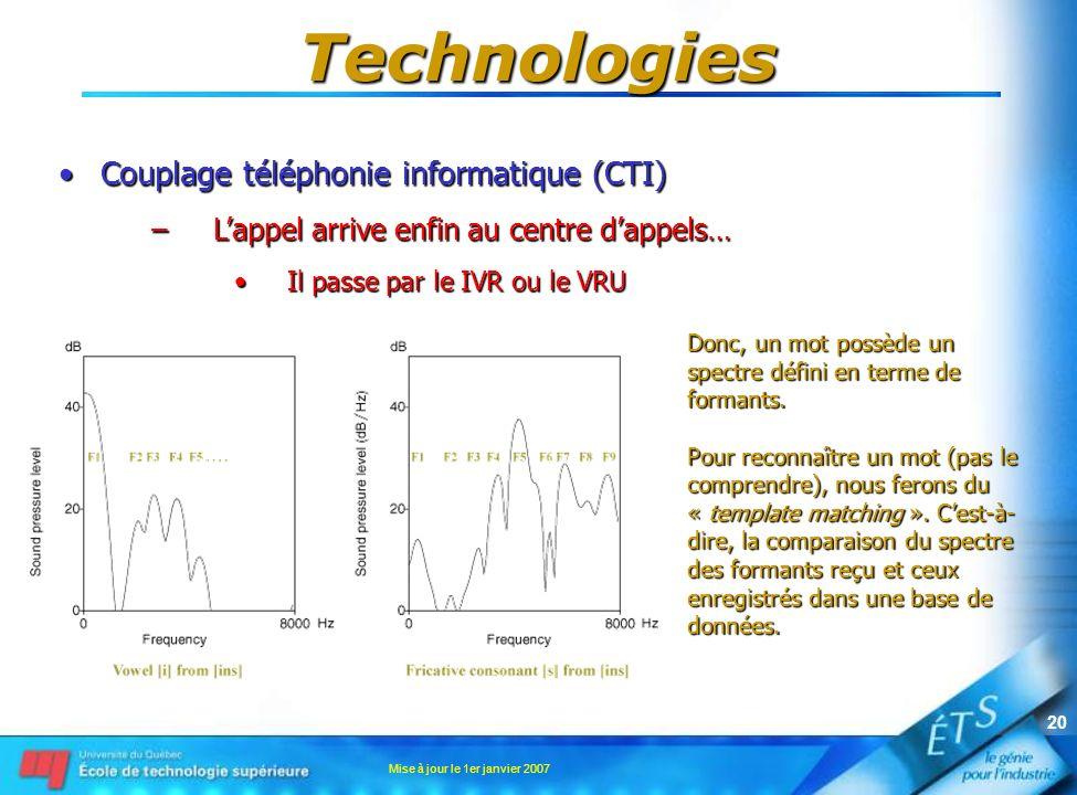 Mise à jour le 1er janvier 2007 20 Technologies Couplage téléphonie informatique (CTI)Couplage téléphonie informatique (CTI) –Lappel arrive enfin au centre dappels… Il passe par le IVR ou le VRUIl passe par le IVR ou le VRU Donc, un mot possède un spectre défini en terme de formants.