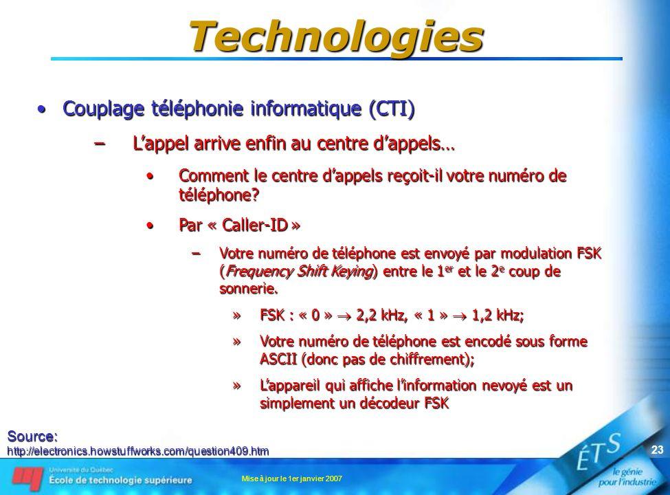 Mise à jour le 1er janvier 2007 22 Technologies Couplage téléphonie informatique (CTI)Couplage téléphonie informatique (CTI) –Lappel arrive enfin au c