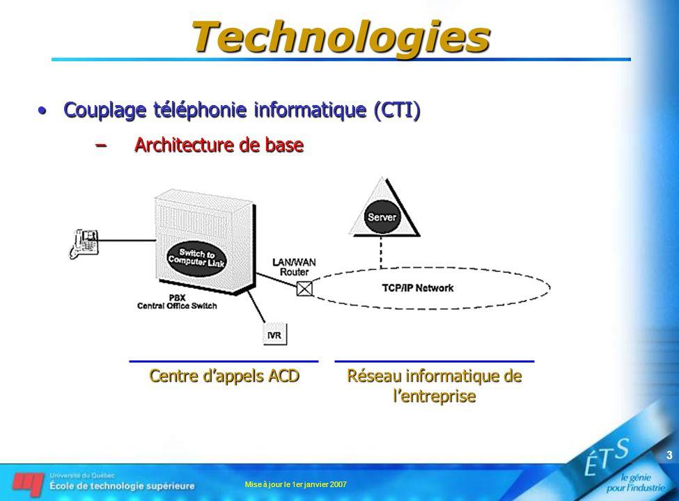Mise à jour le 1er janvier 2007 3 Technologies Couplage téléphonie informatique (CTI)Couplage téléphonie informatique (CTI) –Architecture de base Centre dappels ACD Réseau informatique de lentreprise