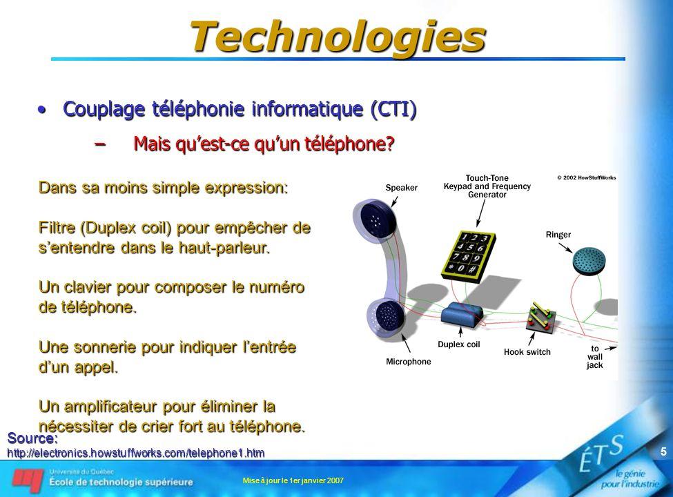 Mise à jour le 1er janvier 2007 4 Technologies Couplage téléphonie informatique (CTI)Couplage téléphonie informatique (CTI) –Mais quest-ce quun téléph